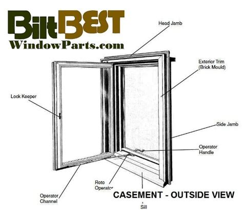 casement window sash replacements caradco marvin