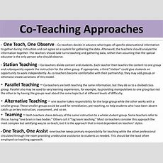 Reflections, Hopes And Experiences Of A Teacher  Coteaching In An English Club