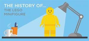 The history of the Lego minifigure. - b1creative