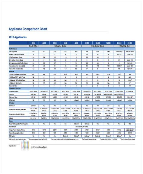 comparison chart examples samples examples