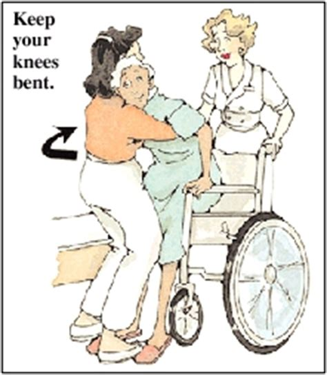 staff ed moving patients from bed to wheelchair