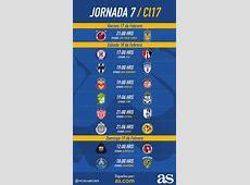 Fechas y horarios de la Jornada 7 del Clausura 2017 de la