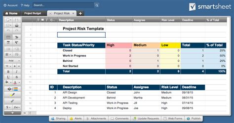Managing Projects Template by Free Excel Project Management Templates