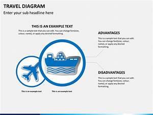 Travel Diagram Powerpoint