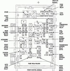 Town And Country Fuse Box Diagram