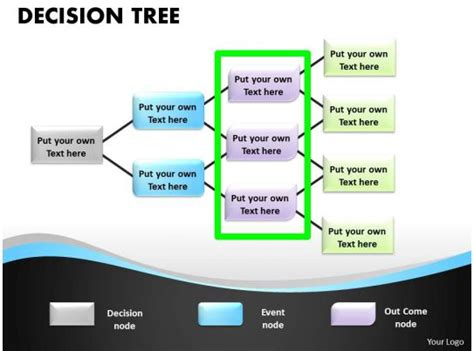 decision tree  steps  powerpoint  templates