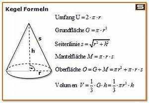 Wie Quadratmeter Berechnen : kegel berechnen online volumen obefl che mantelfl che formel ~ Themetempest.com Abrechnung