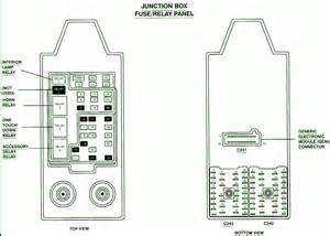 similiar fuse panel ford 350 2001 keywords box fuse box diagram 1999 ford f350 superduty junction box fuse box