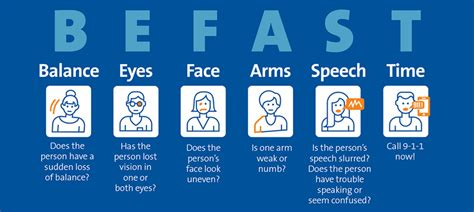 Know The Signs Of Stroke  Be Fast  Duke Health. Poison Gas Signs. Tamil Signs Of Stroke. Traffic Uae Signs. Injury Signs. Director Cut Signs Of Stroke. Leo Instagram Signs. C Section Signs. Trampoline Signs