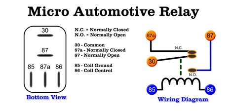 introduction to automotive relays gtsparkplugs