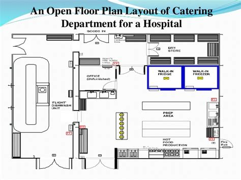 hospital kitchen design catering kitchen floor plan studio design gallery 1703
