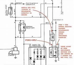 Rad4runner U0026 39 S 1986 4runner Dlx Build-up