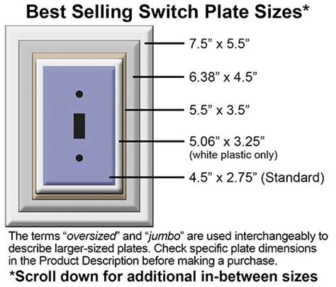 Oversized Wall Plates Find Compare Size Options