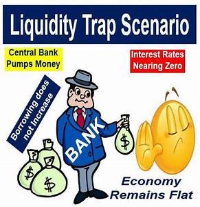 'Liquidity Trap' Differs From Standard Liquidity Problem ...
