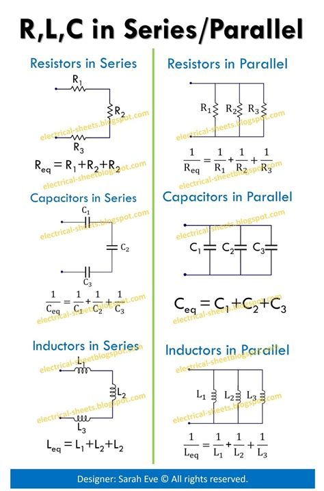 Formula Sheet For Solutions Series