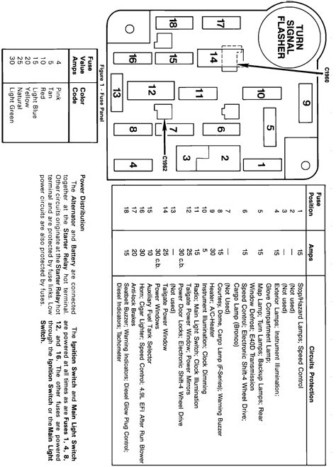 1990 Ford F 250 5 0 Fuse Diagram by I Need A Print Out Of A Fuse Box Diagram For A 1989 Ford