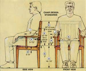 Dining Table Set 4 Chairs by Building A Gerrit Rietveld Chair Comfort And Ergonomics