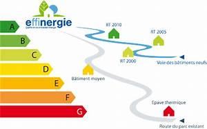 dpe diagnostic de performance energetique With classe energie e maison 0 immobilier letiquette energie est obligatoire