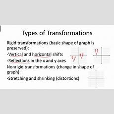 Vertical And Horizontal Transformations  Ck12 Foundation