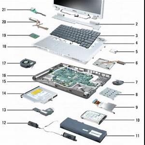 Laptop parts   Geekin it   Laptop parts, Laptop, Desktop ...