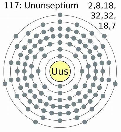 Element 118 Electron Gold Ununoctium Elements Meitnerium