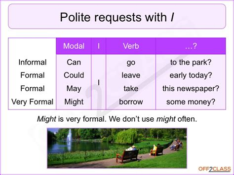 I can learn modal verbs online. Teaching Polite Requests to Your ESL Students - Off2Class