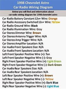 Ford Van Radio Wiring Diagram