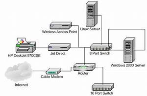 Router Switch Booster Patch Panel Wireless Diagram