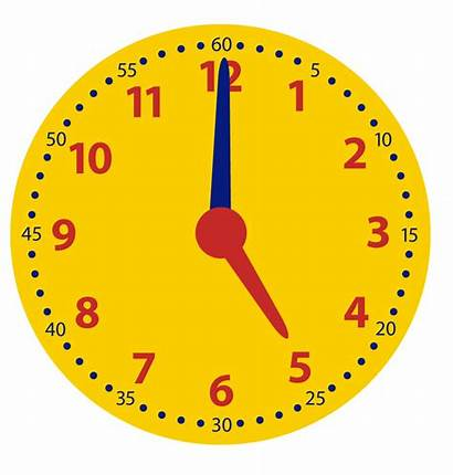 Clock Analog Face Klok Clipart Number Uur
