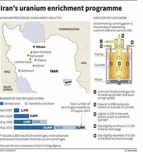 Uranium Centrifuge Details Released by Iran's Former ...