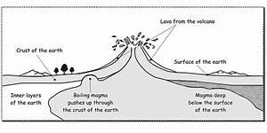 Diagram That Intrusive Igneous