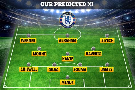 How Chelsea could line-up at Rennes with Thiago Silva and ...
