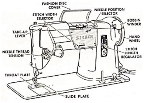 printed singer  sewing machine instruction manual smm