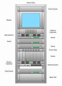 How To Create Rack Diagrams Free