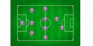 Soccer Positions  A Complete And Easy To Understand Guide