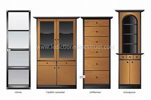 Meuble De Maison : maison ameublement de la maison meubles de rangement image dictionnaire visuel ~ Teatrodelosmanantiales.com Idées de Décoration