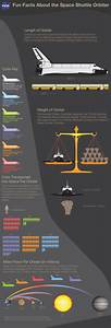 Fun Facts About the Space Shuttle – Infographic Monday ...