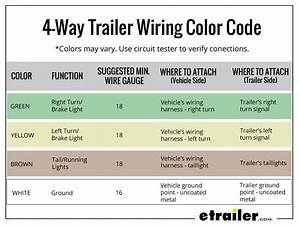 Wiring Trailer Lights With A 4