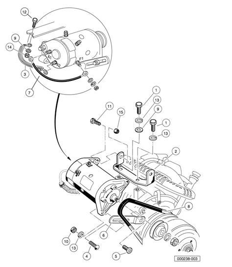 Starter Generator Mounting Golfcartpartsdirect