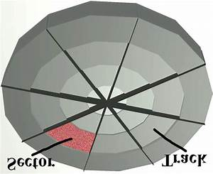 1  Diagram Showing The Logical Layout Of A Computer Hard