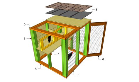 simple chicken coop plans simple chicken coop plans free outdoor plans diy shed