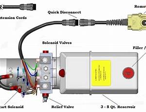12 Volt Hydraulic Solenoid Valve Wiring Diagram - Wiring Diagrams Image Free