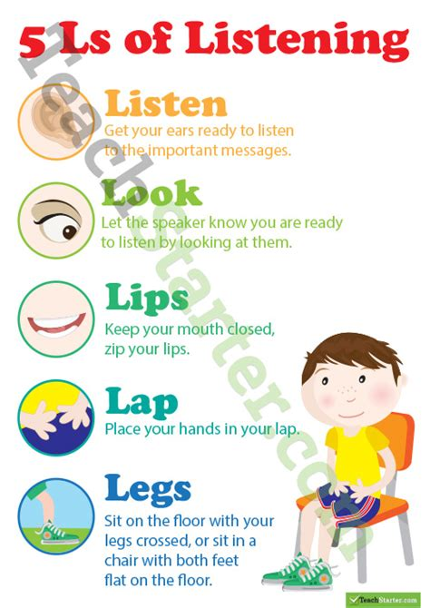 floor ls for classrooms 5 ls of listening poster