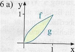 Rotationskörper Volumen Berechnen : rotationsk rper analysis volumen rotationsk rper mit f x x und g x x 2 mathelounge ~ Themetempest.com Abrechnung