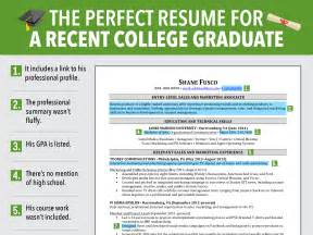resume sles for graduates excellent resume for recent grad business insider