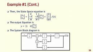 Modern Control - Lec07