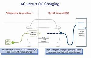 What Is The Difference Between Ac And Dc Charging