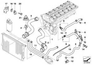 similiar bmw 325i cooling system diagram keywords cooling system diagram besides bmw e39 engine diagram in addition bmw