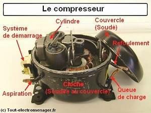 Radiateur Ne Chauffe Pas Tuyau Froid : radiateur schema chauffage comment tester compresseur clim auto ~ Gottalentnigeria.com Avis de Voitures