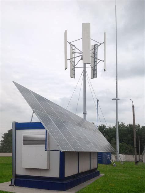 Возобновляемые источники энергии виды применение сегодня перспективы развития